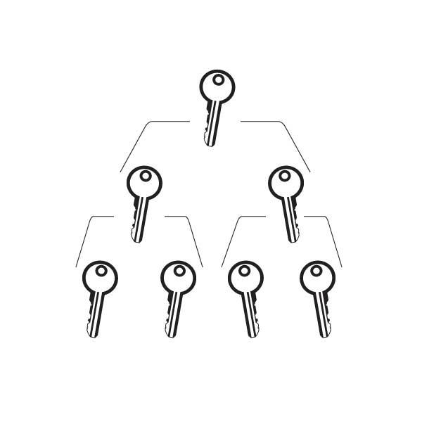 Master Key Systems Nottingham